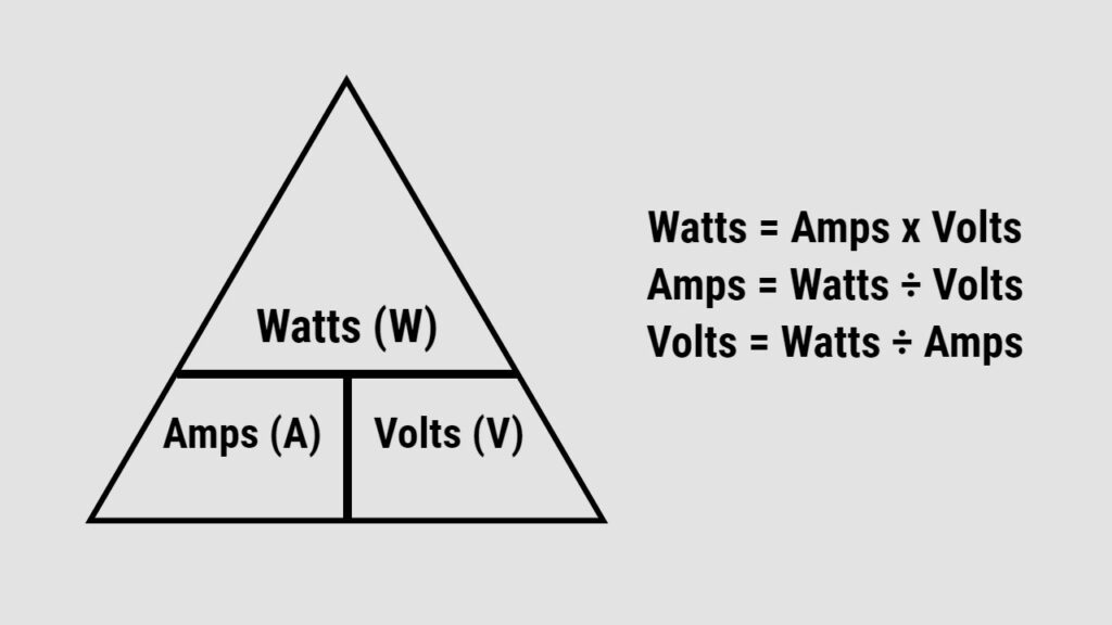 Watts, Amps and Volts
